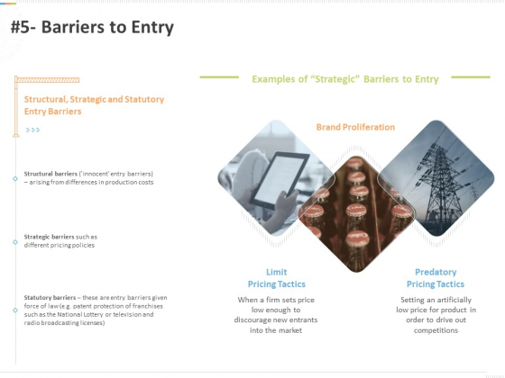 Sustainable Competitive Advantage Management Strategy 5 Barriers To Entry Ppt Icon Slide PDF