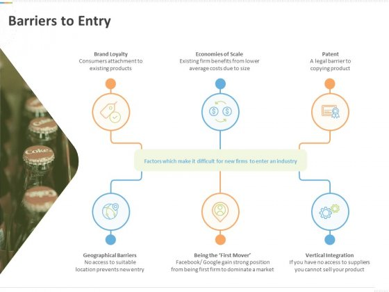 Sustainable Competitive Advantage Management Strategy Barriers To Entry Ppt Infographic Template Slides PDF