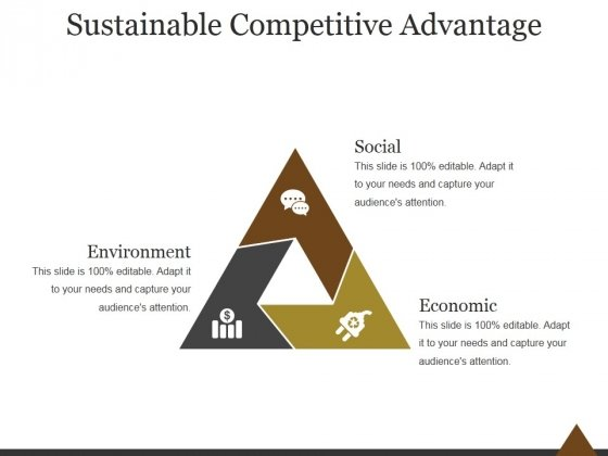 Sustainable Competitive Advantage Template 1 Ppt PowerPoint Presentation Influencers