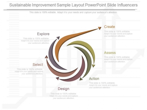Sustainable Improvement Sample Layout Powerpoint Slide Influencers