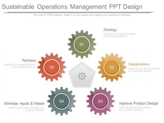 Sustainable Operations Management Ppt Design