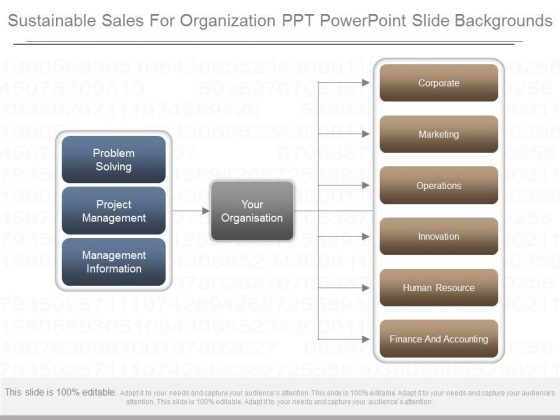 Sustainable Sales For Organization Ppt Powerpoint Slide Backgrounds