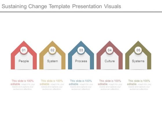 Sustaining Change Template Presentation Visuals
