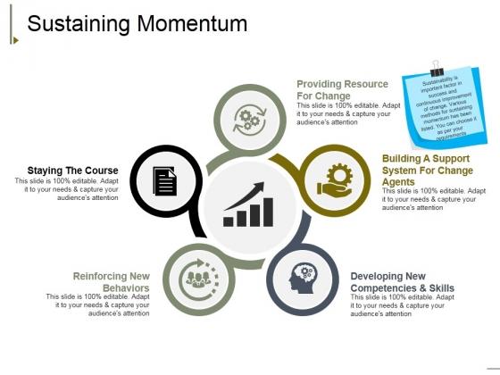 Sustaining Momentum Ppt PowerPoint Presentation Gallery Aids