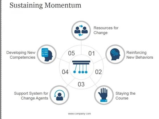Sustaining Momentum Template 2 Ppt PowerPoint Presentation Example
