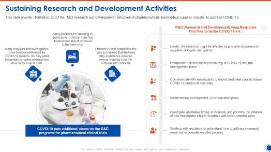 Sustaining Research And Development Activities Ppt Inspiration Rules PDF