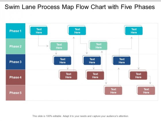 Swim Lane Process Map Flow Chart With Five Phases Ppt