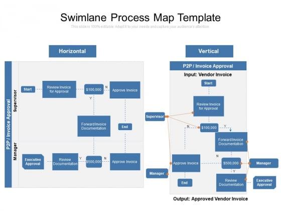 Swimlane Process Map Template Ppt PowerPoint Presentation Gallery Slides PDF