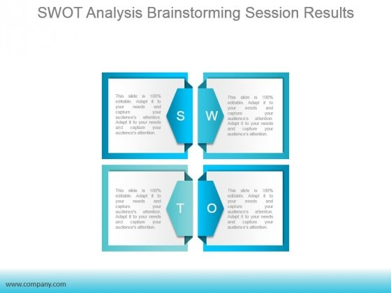 Swot Analysis Brainstorming Session Results Ppt PowerPoint Presentation Images