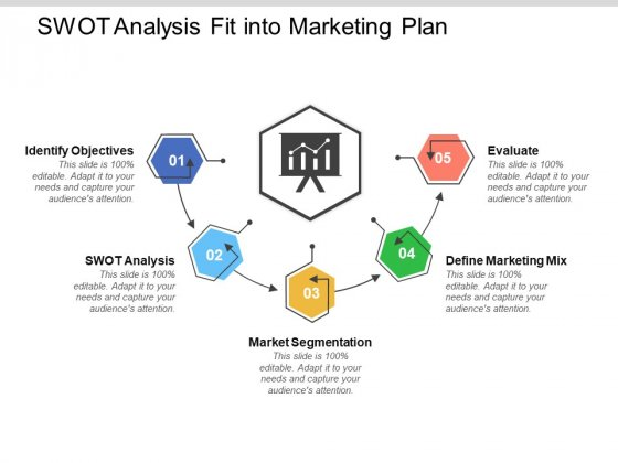 Swot Analysis Fit Into Marketing Plan Ppt PowerPoint Presentation Styles Tips