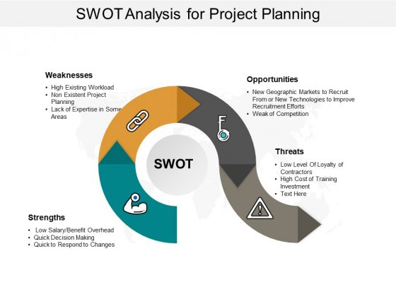 Swot Analysis For Project Planning Ppt Powerpoint Presentation Styles Aids