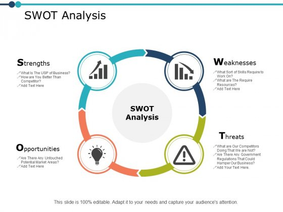 Swot Analysis Marketing Ppt PowerPoint Presentation Show Demonstration