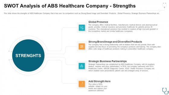 Swot Analysis Of Abs Healthcare Company Strengths Ppt Slides Deck PDF