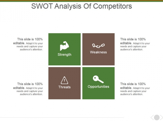 Swot Analysis Of Competitors Ppt PowerPoint Presentation File Designs