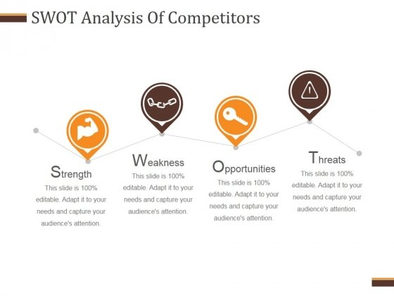Swot Analysis Of Competitors Ppt PowerPoint Presentation Guide