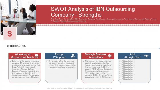Swot Analysis Of Ibn Outsourcing Company Strengths Ppt Summary Background PDF