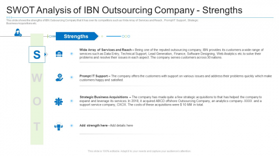 Swot Analysis Of Ibn Outsourcing Company Strengths Summary PDF
