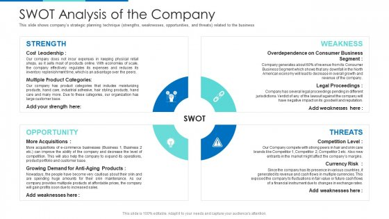 Swot Analysis Of The Company Ppt Show Graphic Tips PDF