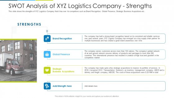 Swot Analysis Of XYZ Logistics Company Strengths Ppt Infographics Smartart PDF