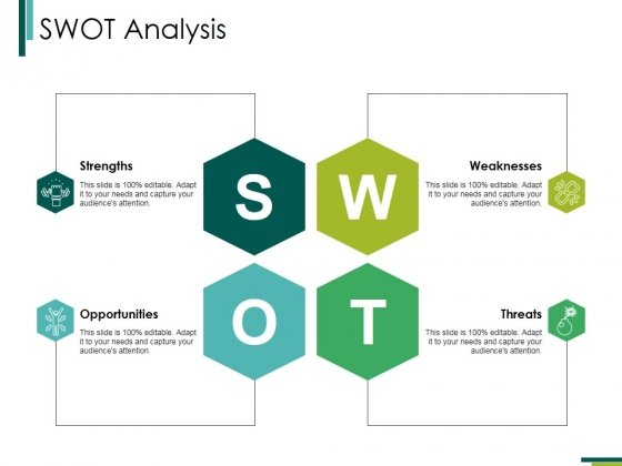 Swot Analysis Ppt PowerPoint Presentation Ideas Designs