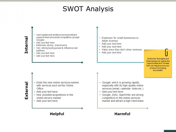 Swot Analysis Ppt PowerPoint Presentation Layouts Rules