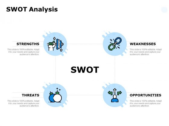 Swot Analysis Ppt PowerPoint Presentation Professional Brochure