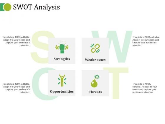 Swot Analysis Ppt PowerPoint Presentation Slides Mockup