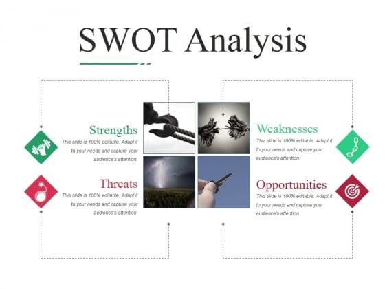 Swot Analysis Ppt PowerPoint Presentation Styles