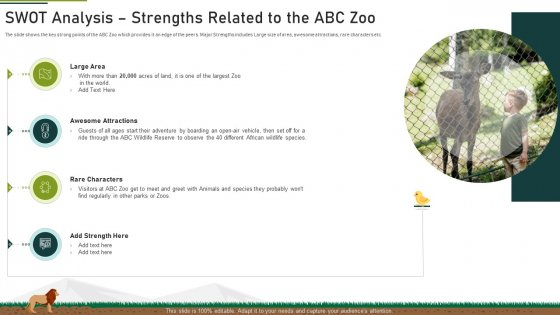 Swot Analysis Strengths Related To The Abc Zoo Ppt Icon Background Designs PDF