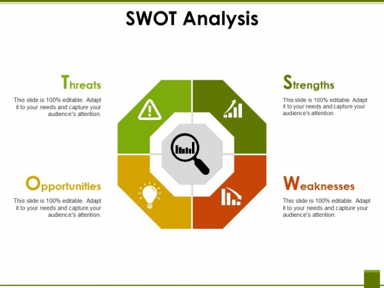 Swot Analysis Template 1 Ppt PowerPoint Presentation Show Diagrams