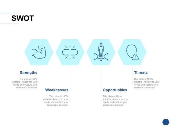 Swot Strength Weaknesses Opportunities Ppt PowerPoint Presentation Outline Structure