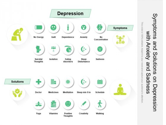 Symptoms And Solutions On Depression With Anxiety And Sadness Ppt PowerPoint Presentation File Deck PDF
