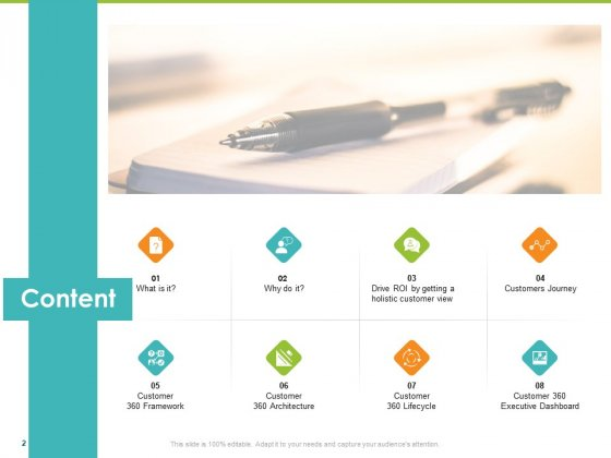 Synchronized_Information_About_Your_Customers_Ppt_PowerPoint_Presentation_Complete_Deck_With_Slides_Slide_2