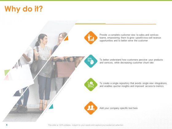 Synchronized_Information_About_Your_Customers_Ppt_PowerPoint_Presentation_Complete_Deck_With_Slides_Slide_4
