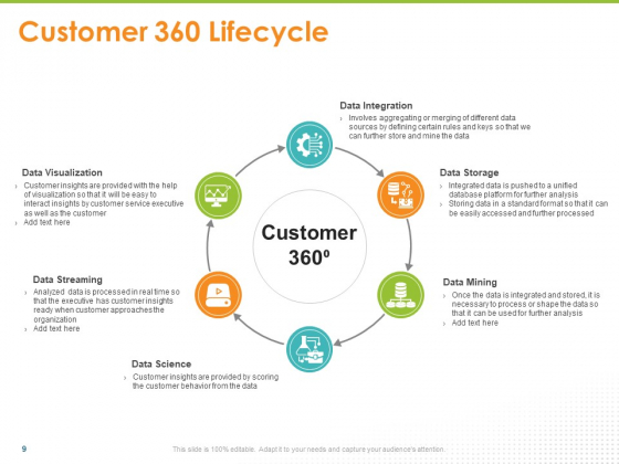 Synchronized_Information_About_Your_Customers_Ppt_PowerPoint_Presentation_Complete_Deck_With_Slides_Slide_9