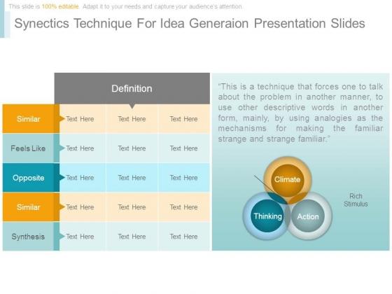 Synectics Technique For Idea Generation Presentation Slides
