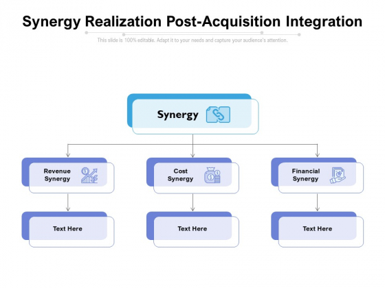 Synergy Realization Post Acquisition Integration Ppt PowerPoint Presentation Model Diagrams