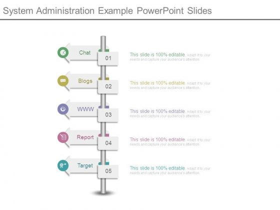 System Administration Example Powerpoint Slides