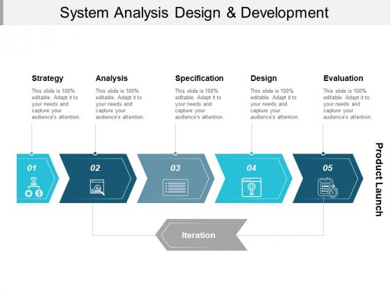 System Analysis Design And Development Ppt PowerPoint Presentation Slides Topics