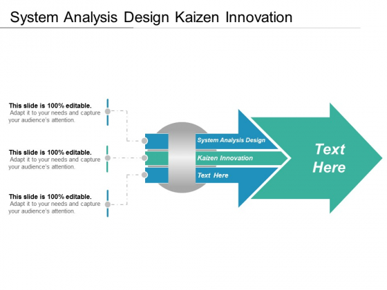 System Analysis Design Kaizen Innovation Ppt PowerPoint Presentation Infographics Summary