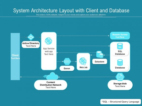 System Architecture Layout With Client And Database Ppt PowerPoint Presentation File Graphics Tutorials PDF