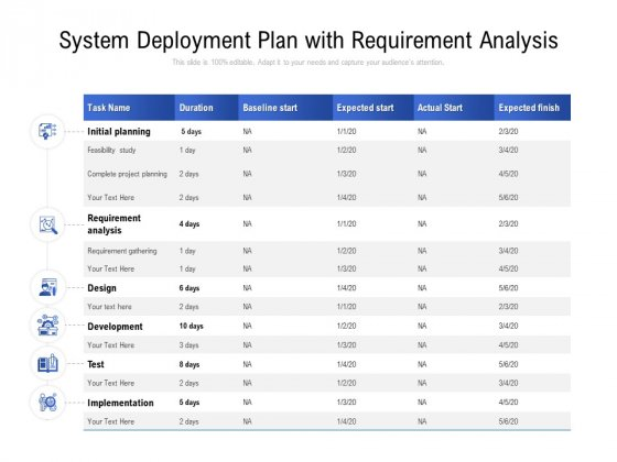 System Deployment Plan With Requirement Analysis Ppt PowerPoint Presentation Outline Images