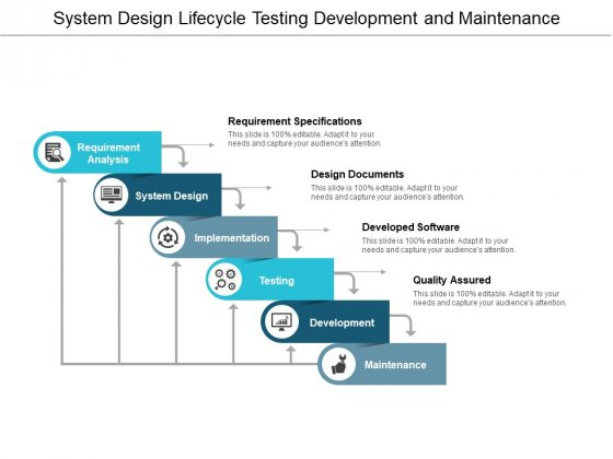 System Design Lifecycle Testing Development And Maintenance Ppt PowerPoint Presentation Infographics Smartart