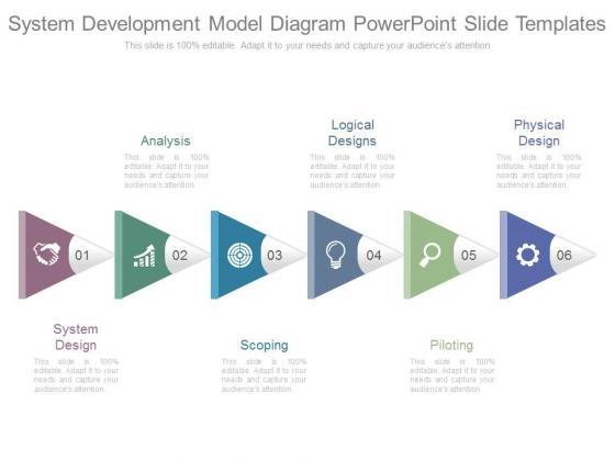 System Development Model Diagram Powerpoint Slide Templates