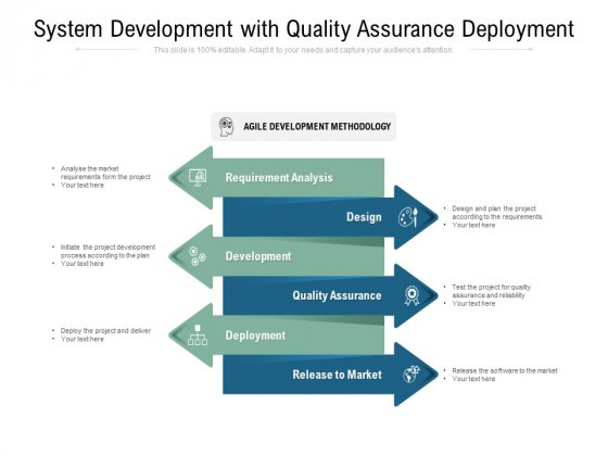 System Development With Quality Assurance Deployment Ppt PowerPoint Presentation Inspiration Files