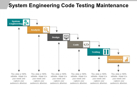 System Engineering Code Testing Maintenance Ppt PowerPoint Presentation Pictures Vector