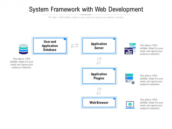 System Framework With Web Development Ppt PowerPoint Presentation Summary Slide
