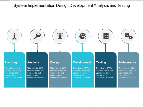 System Implementation Design Development Analysis And Testing Ppt PowerPoint Presentation Icon Graphic Images