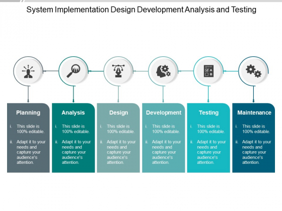 System Implementation Design Development Analysis And Testing Ppt PowerPoint Presentation Model Layout