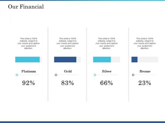 System Integration Implementation Plan Our Financial Ppt Backgrounds PDF